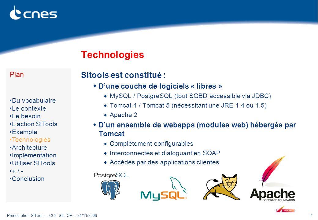 Technologies Sitools est constitué : Plan