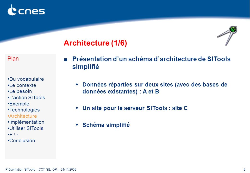 Architecture (1/6) Plan. Du vocabulaire. Le contexte. Le besoin. L'action SITools. Exemple. Technologies.