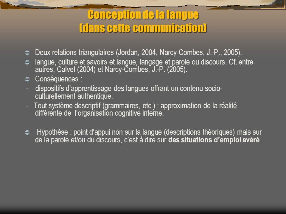 Conception de la langue (dans cette communication)