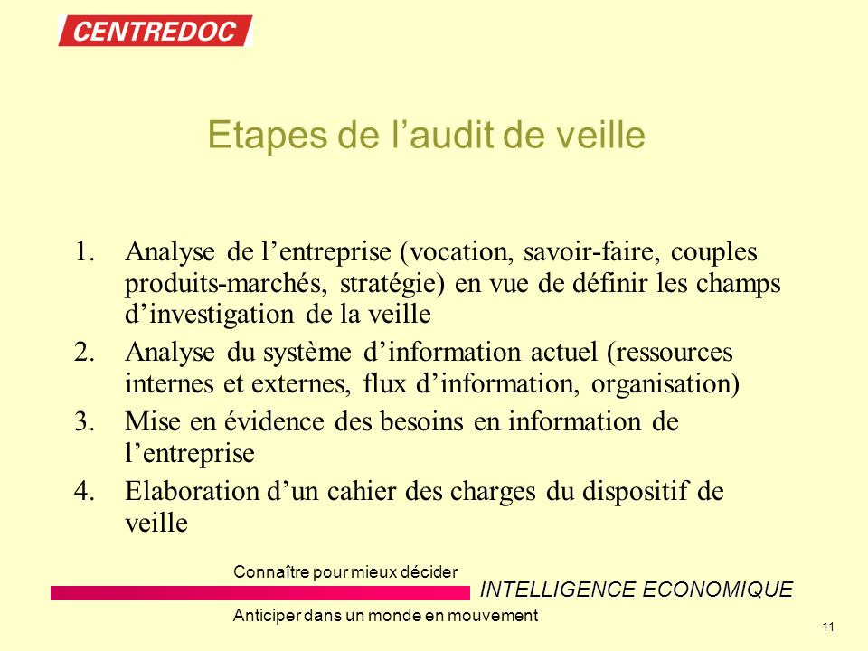 Etapes de l'audit de veille