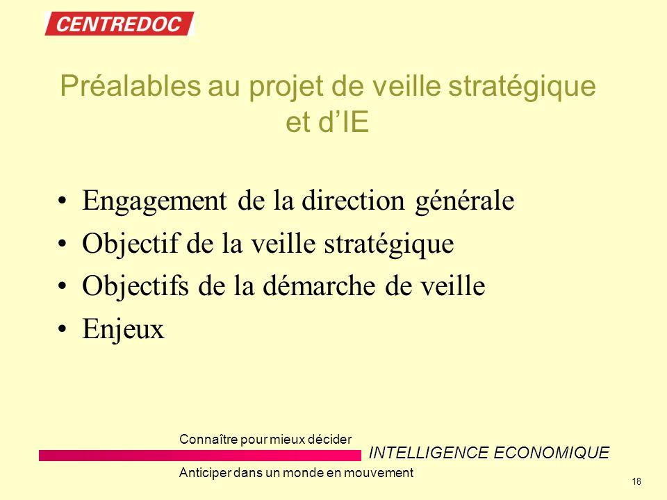 Préalables au projet de veille stratégique et d'IE