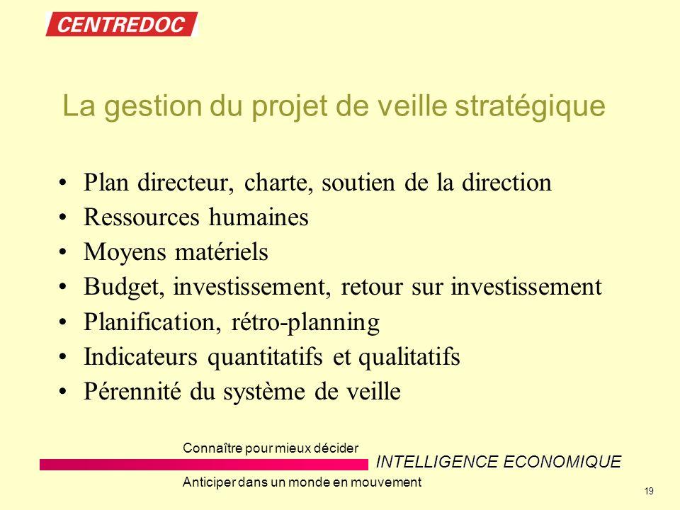 La gestion du projet de veille stratégique