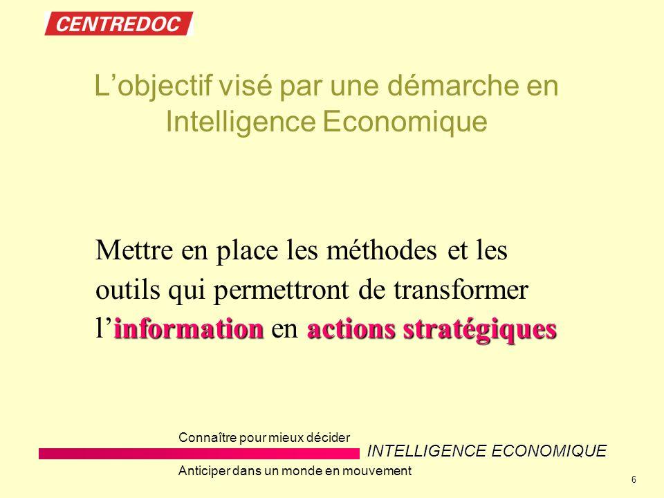 L'objectif visé par une démarche en Intelligence Economique
