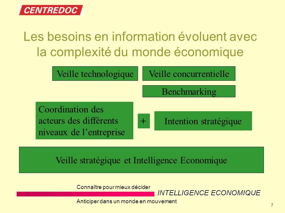 Les besoins en information évoluent avec la complexité du monde économique