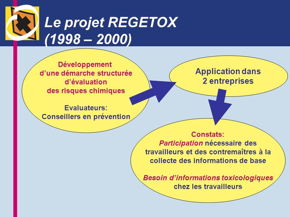 Le projet REGETOX (1998 – 2000) Application dans 2 entreprises