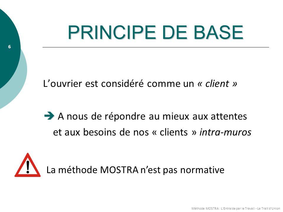 PRINCIPE DE BASE L'ouvrier est considéré comme un « client »