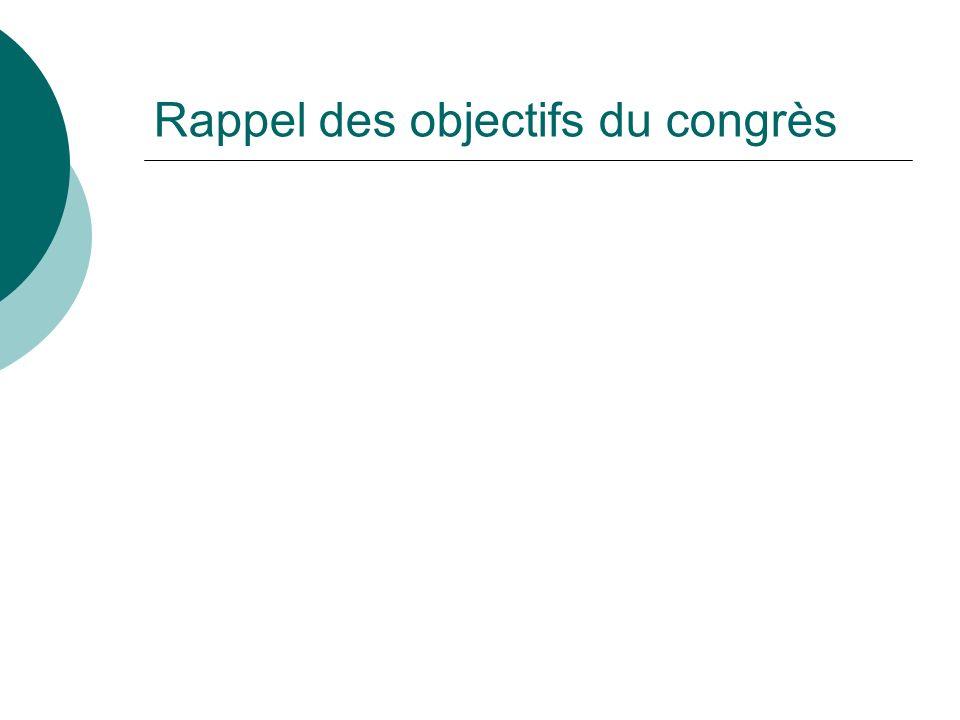 Rappel des objectifs du congrès
