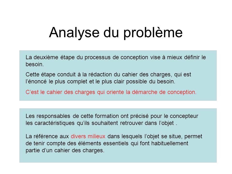 Analyse du problème La deuxième étape du processus de conception vise à mieux définir le besoin.