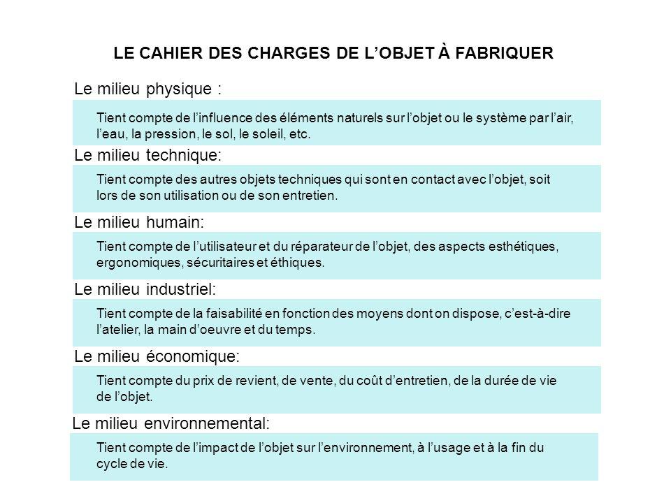 LE CAHIER DES CHARGES DE L'OBJET À FABRIQUER