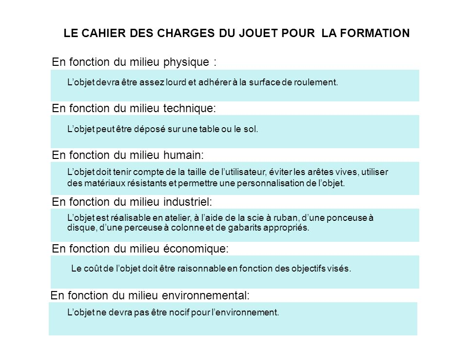 LE CAHIER DES CHARGES DU JOUET POUR LA FORMATION