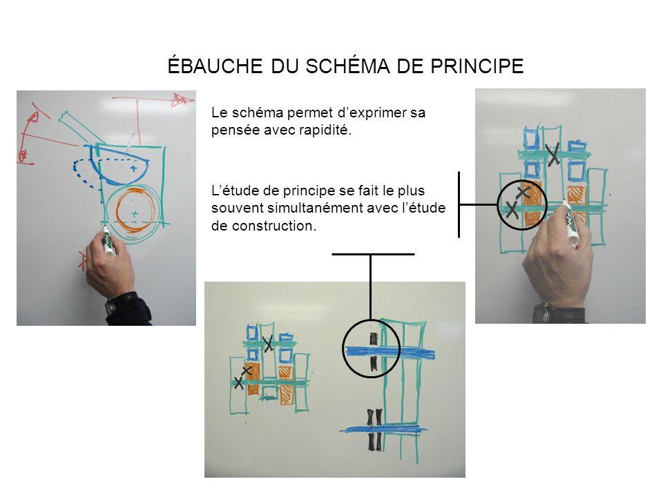 ÉBAUCHE DU SCHÉMA DE PRINCIPE