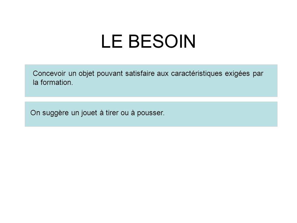 LE BESOIN Concevoir un objet pouvant satisfaire aux caractéristiques exigées par la formation.