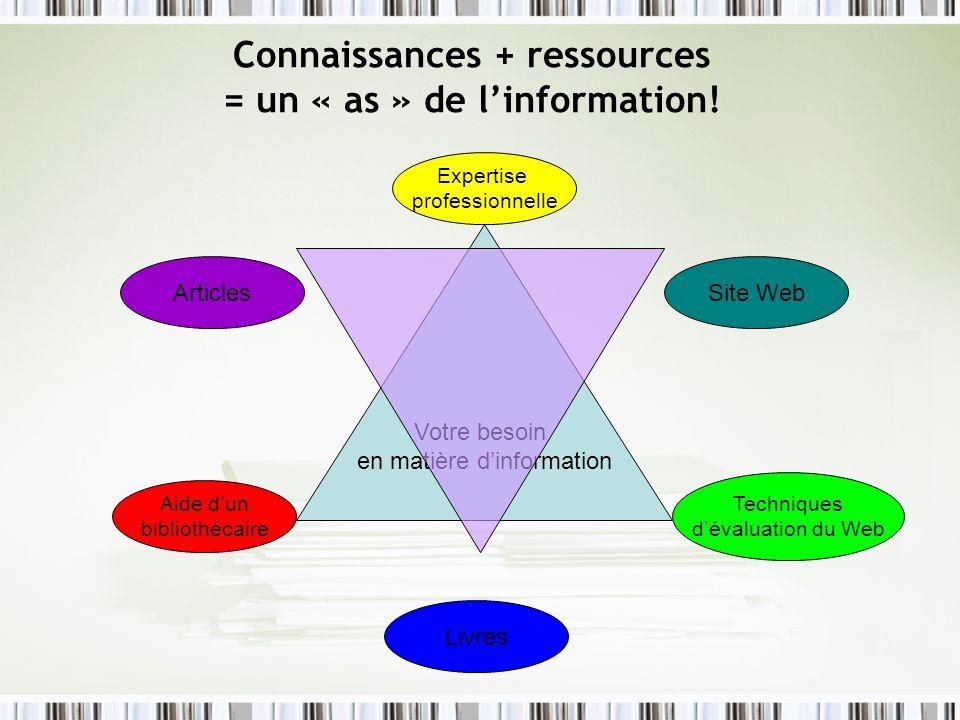 Connaissances + ressources = un « as » de l'information!