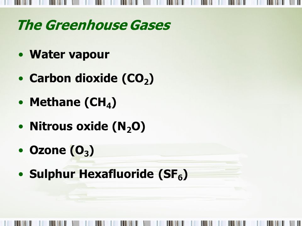 The Greenhouse Gases Water vapour Carbon dioxide (CO2) Methane (CH4)