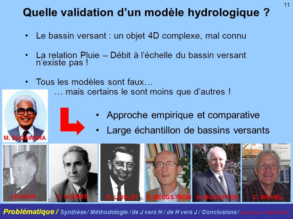 Quelle validation d'un modèle hydrologique
