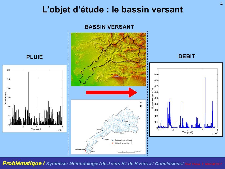 L'objet d'étude : le bassin versant