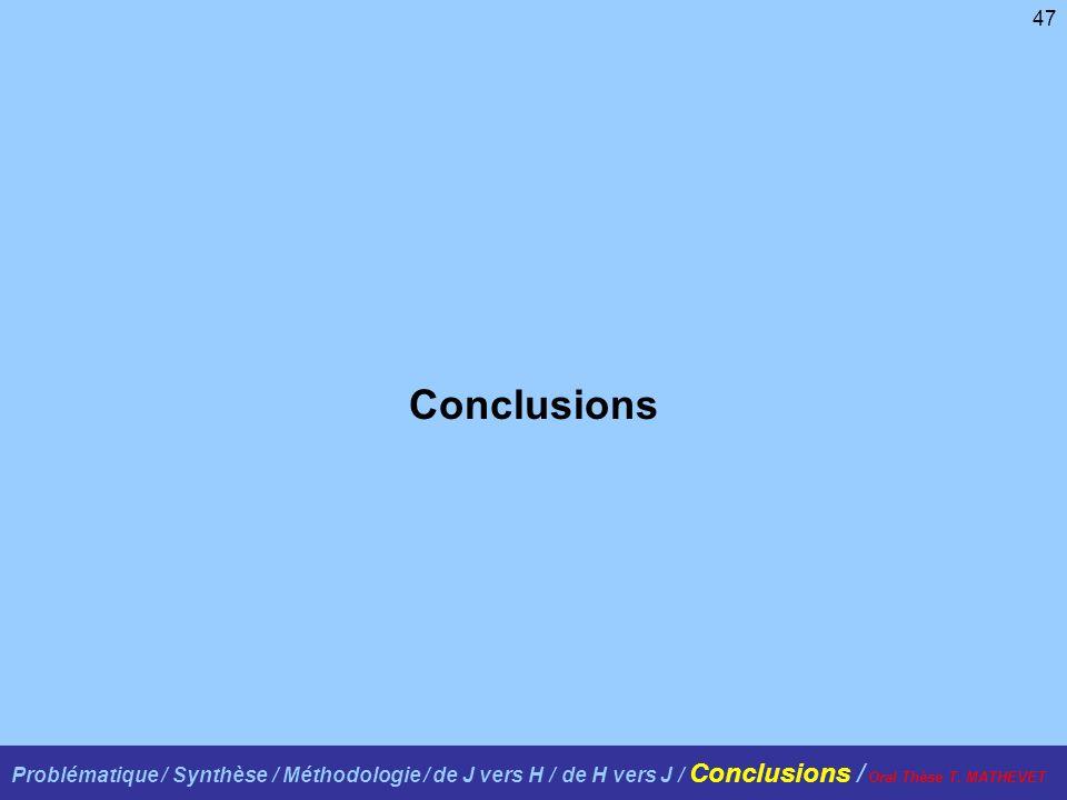 Conclusions Problématique / Synthèse / Méthodologie / de J vers H / de H vers J / Conclusions / Oral Thèse T.