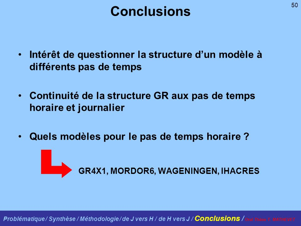 Conclusions Intérêt de questionner la structure d'un modèle à différents pas de temps.