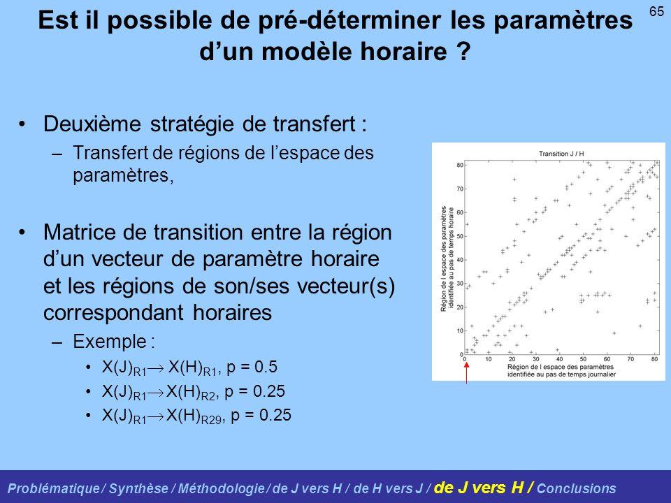 Est il possible de pré-déterminer les paramètres d'un modèle horaire