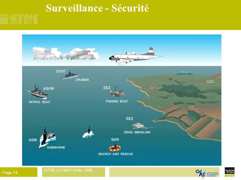Surveillance - Sécurité