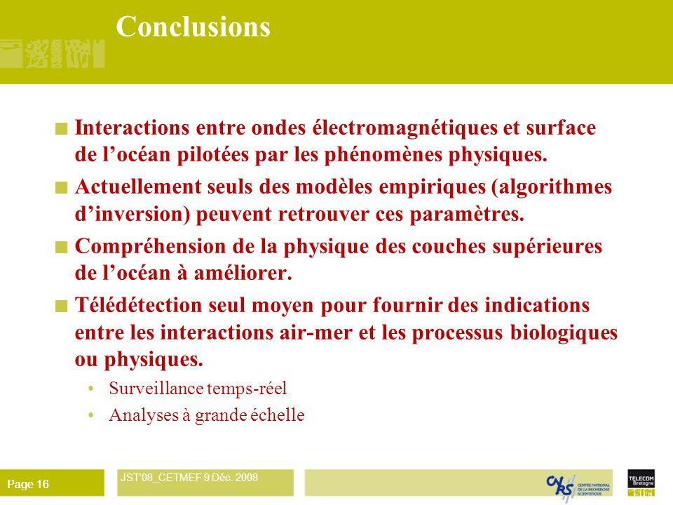 Conclusions Interactions entre ondes électromagnétiques et surface de l'océan pilotées par les phénomènes physiques.