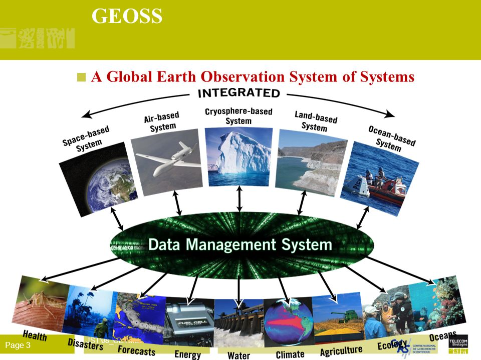 GEOSS A Global Earth Observation System of Systems