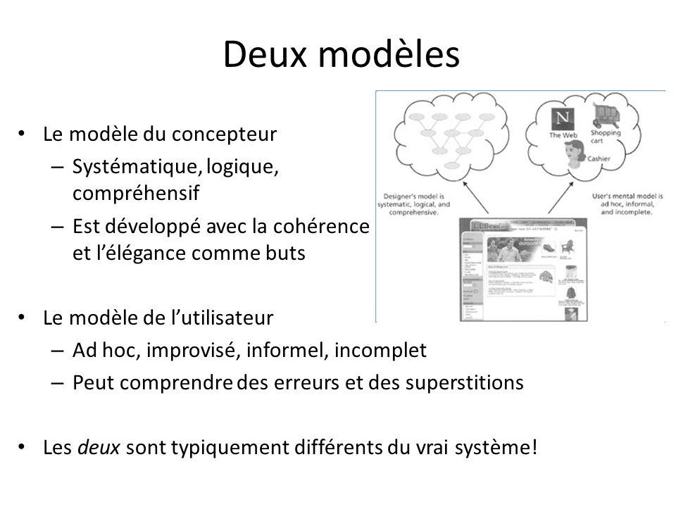 Deux modèles Le modèle du concepteur