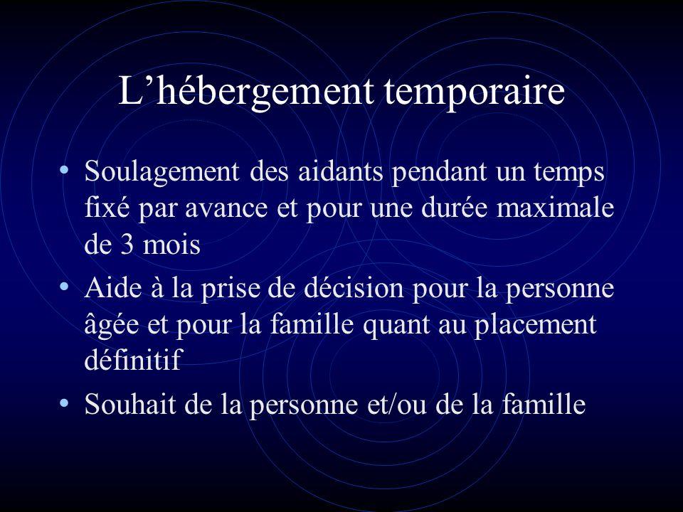 L'hébergement temporaire