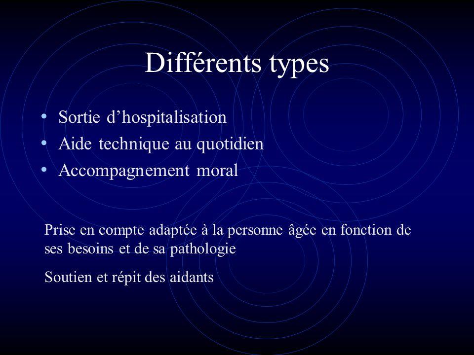 Différents types Sortie d'hospitalisation Aide technique au quotidien