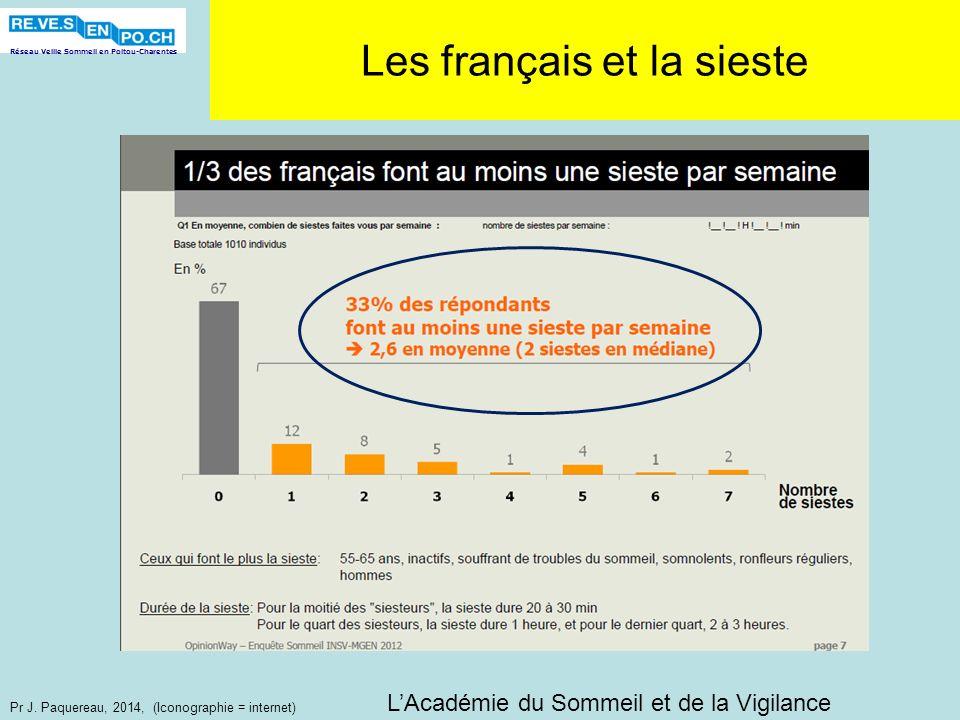 Les français et la sieste