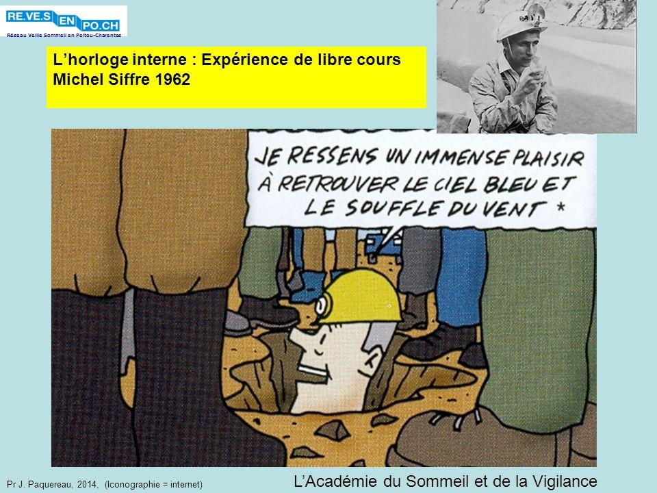 L'horloge interne : Expérience de libre cours Michel Siffre 1962