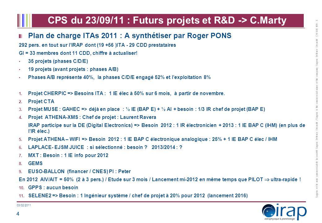 CPS du 23/09/11 : Futurs projets et R&D -> C.Marty