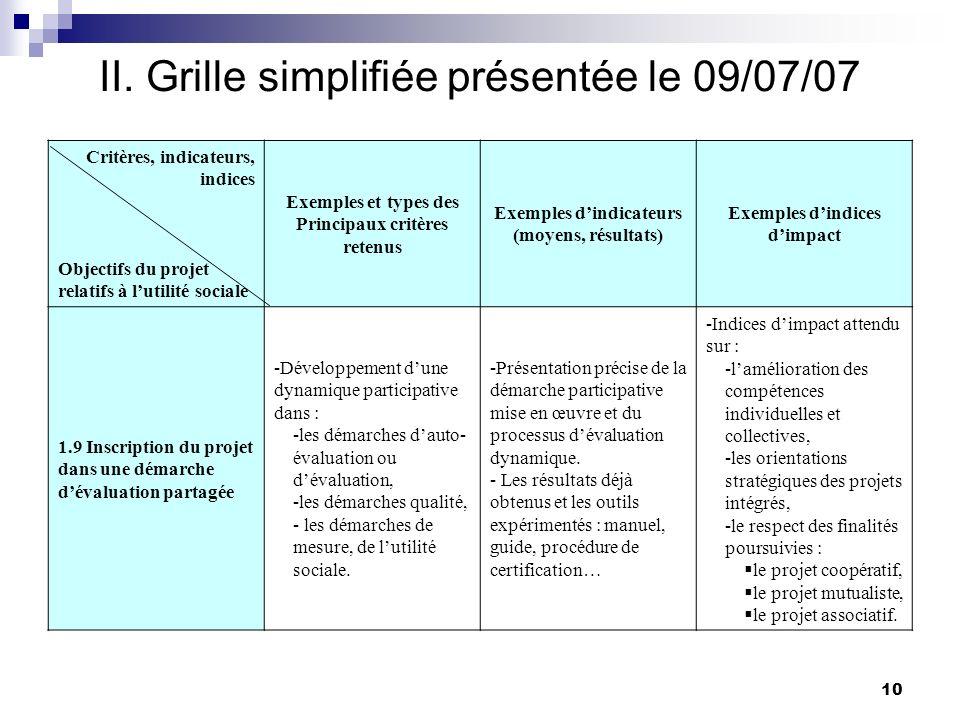 Progress groupe de travail utilit sociale ppt t l charger - Grille indiciaire directeur territorial ...