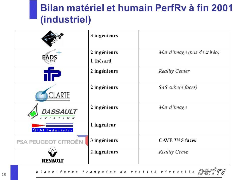 Bilan matériel et humain PerfRv à fin 2001 (industriel)