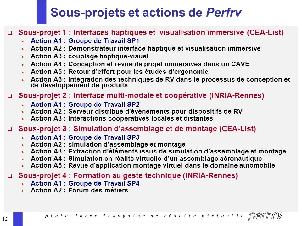 Sous-projets et actions de Perfrv