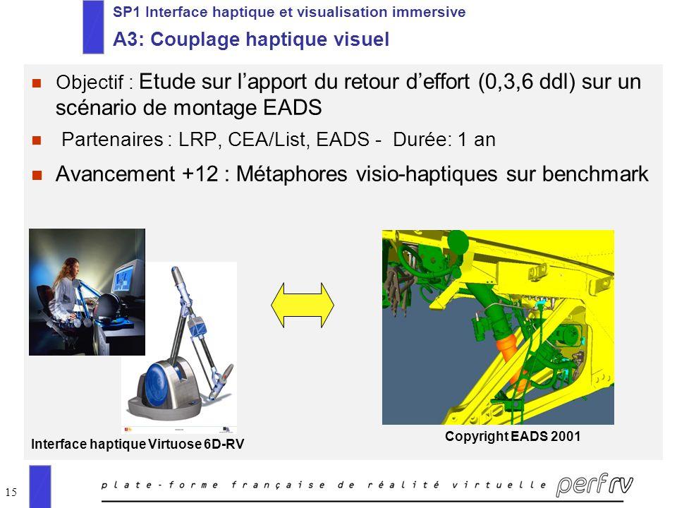 Avancement +12 : Métaphores visio-haptiques sur benchmark