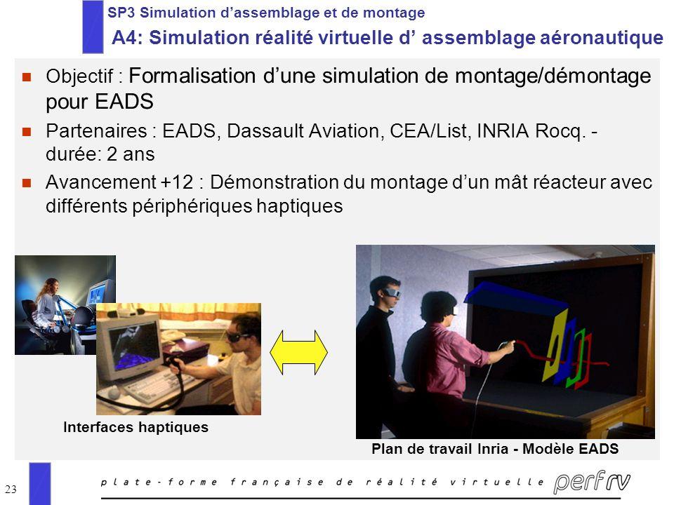 SP3 Simulation d'assemblage et de montage A4: Simulation réalité virtuelle d' assemblage aéronautique