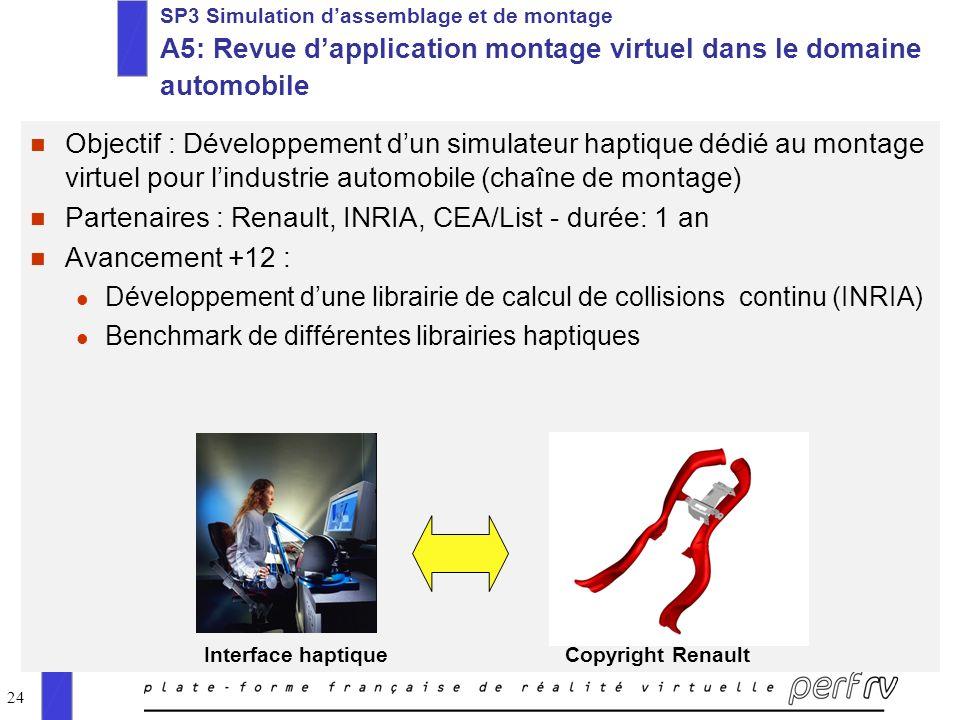 Partenaires : Renault, INRIA, CEA/List - durée: 1 an Avancement +12 :