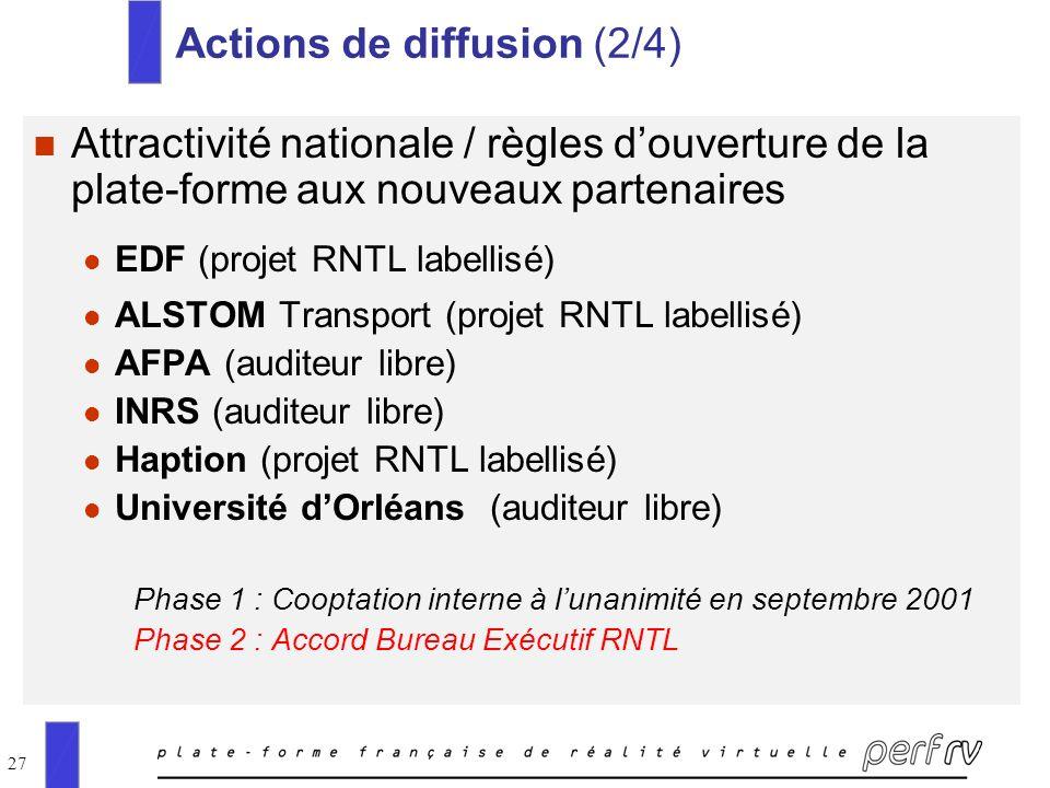 Actions de diffusion (2/4)
