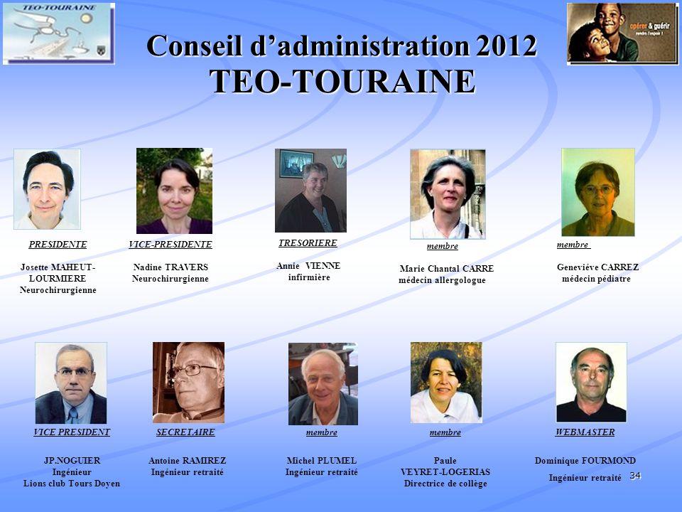 Conseil d'administration 2012 TEO-TOURAINE