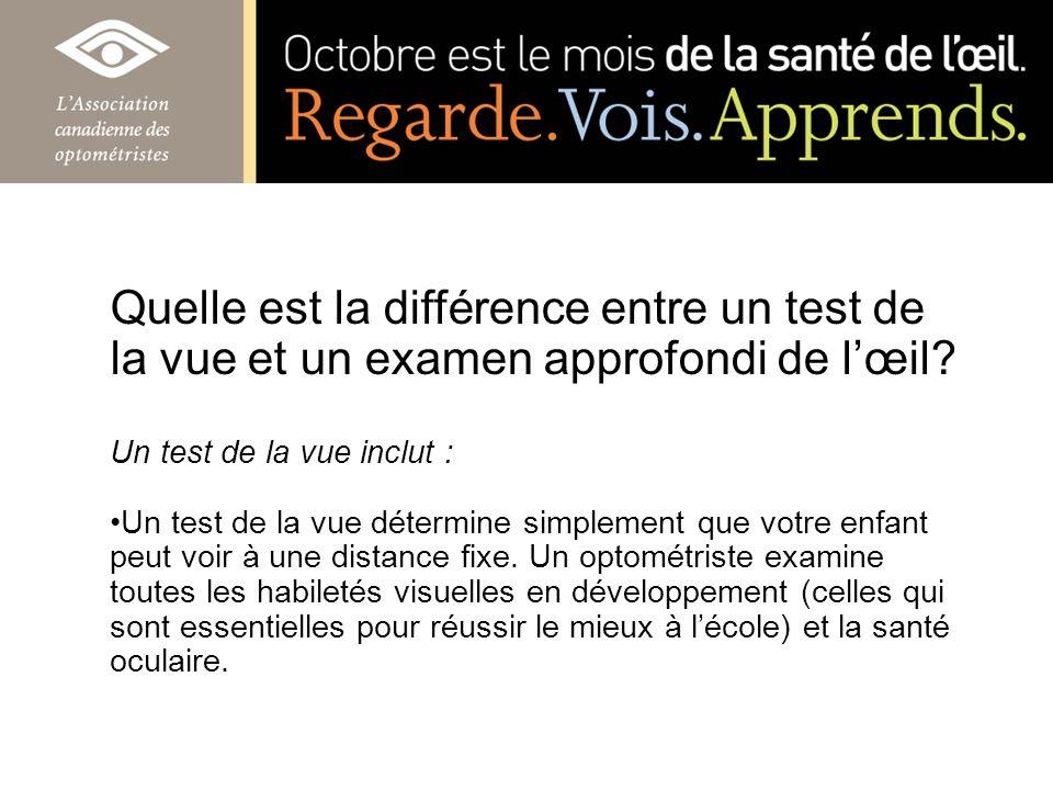 Quelle est la différence entre un test de la vue et un examen approfondi de l'œil