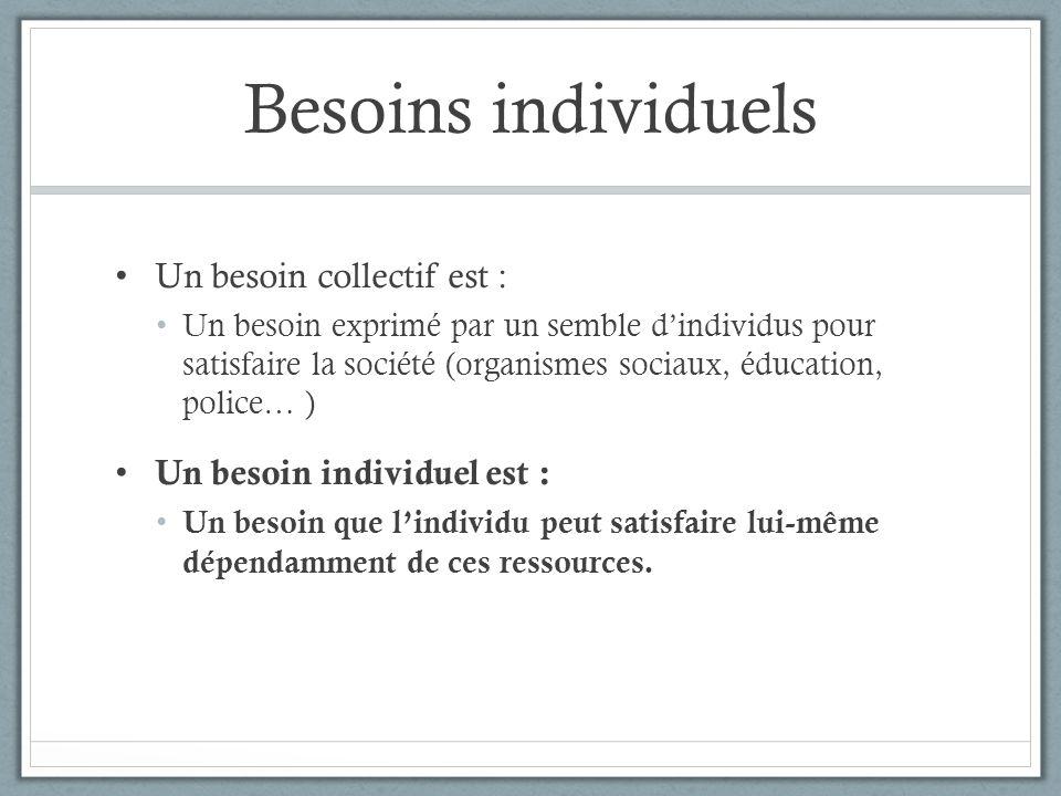 Besoins individuels Un besoin collectif est :