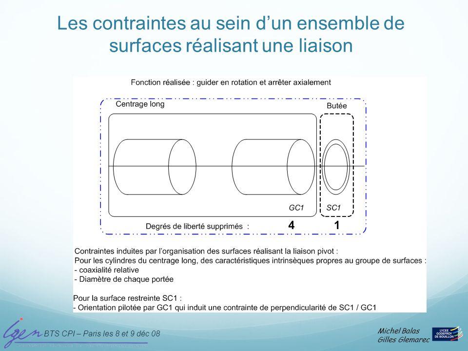 Les contraintes au sein d'un ensemble de surfaces réalisant une liaison