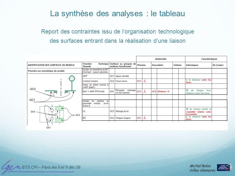 La synthèse des analyses : le tableau Report des contraintes issu de l'organisation technologique des surfaces entrant dans la réalisation d'une liaison