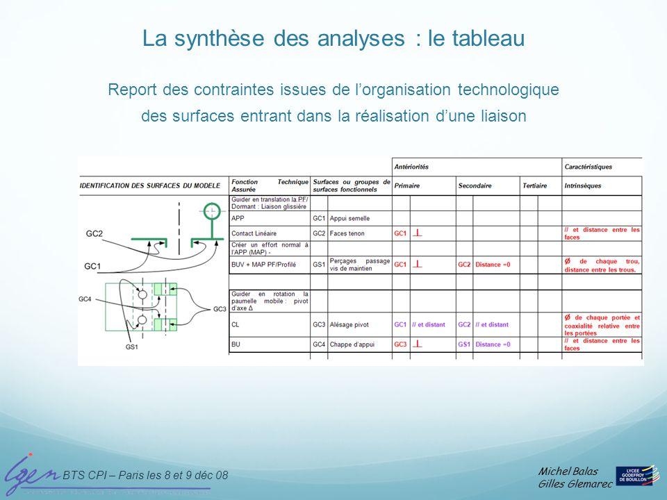 La synthèse des analyses : le tableau Report des contraintes issues de l'organisation technologique des surfaces entrant dans la réalisation d'une liaison