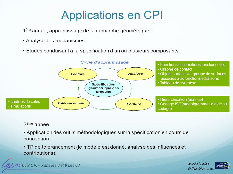 Applications en CPI 1ère année, apprentissage de la démarche géométrique : Analyse des mécanismes.