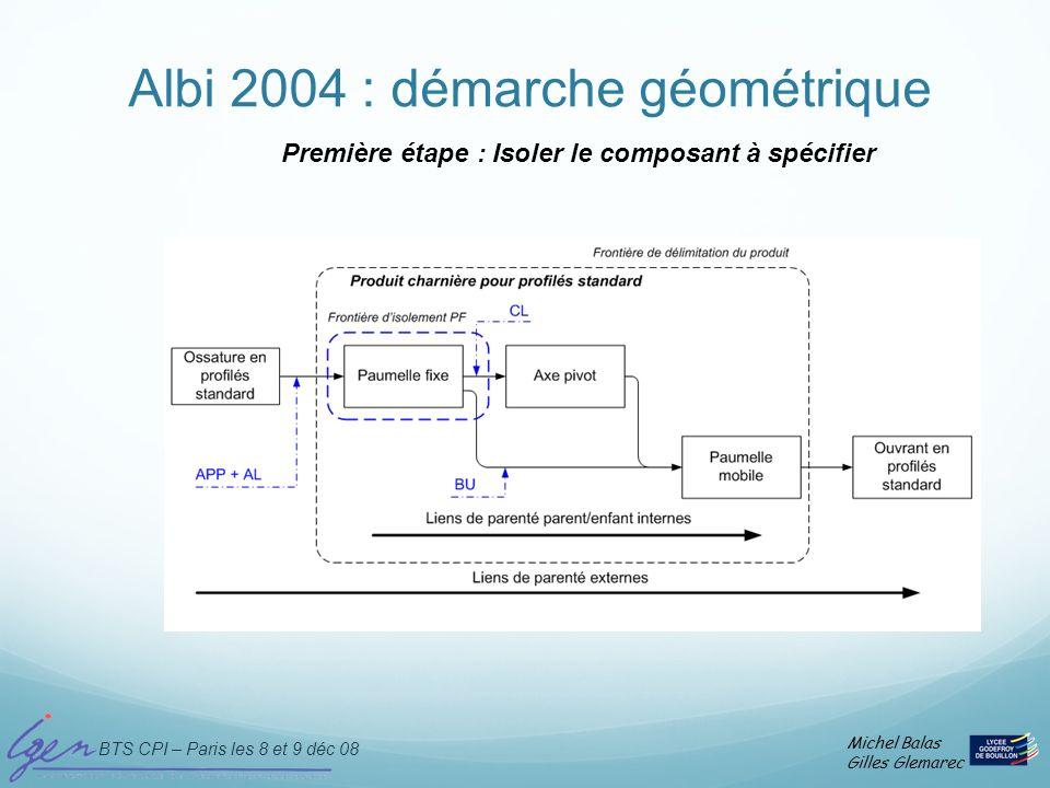 Albi 2004 : démarche géométrique