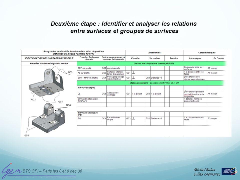 Deuxième étape : Identifier et analyser les relations entre surfaces et groupes de surfaces