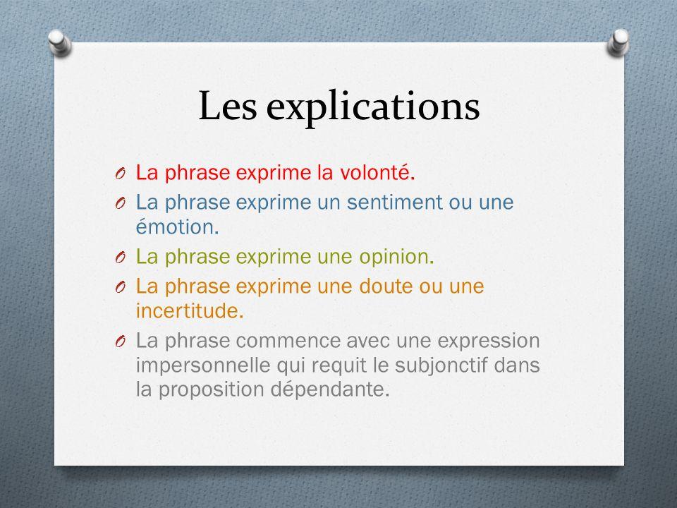 Les explications La phrase exprime la volonté.