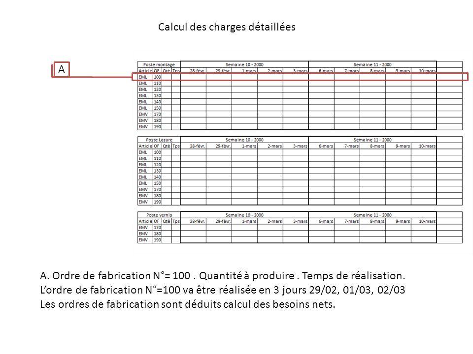 Calcul des charges détaillées